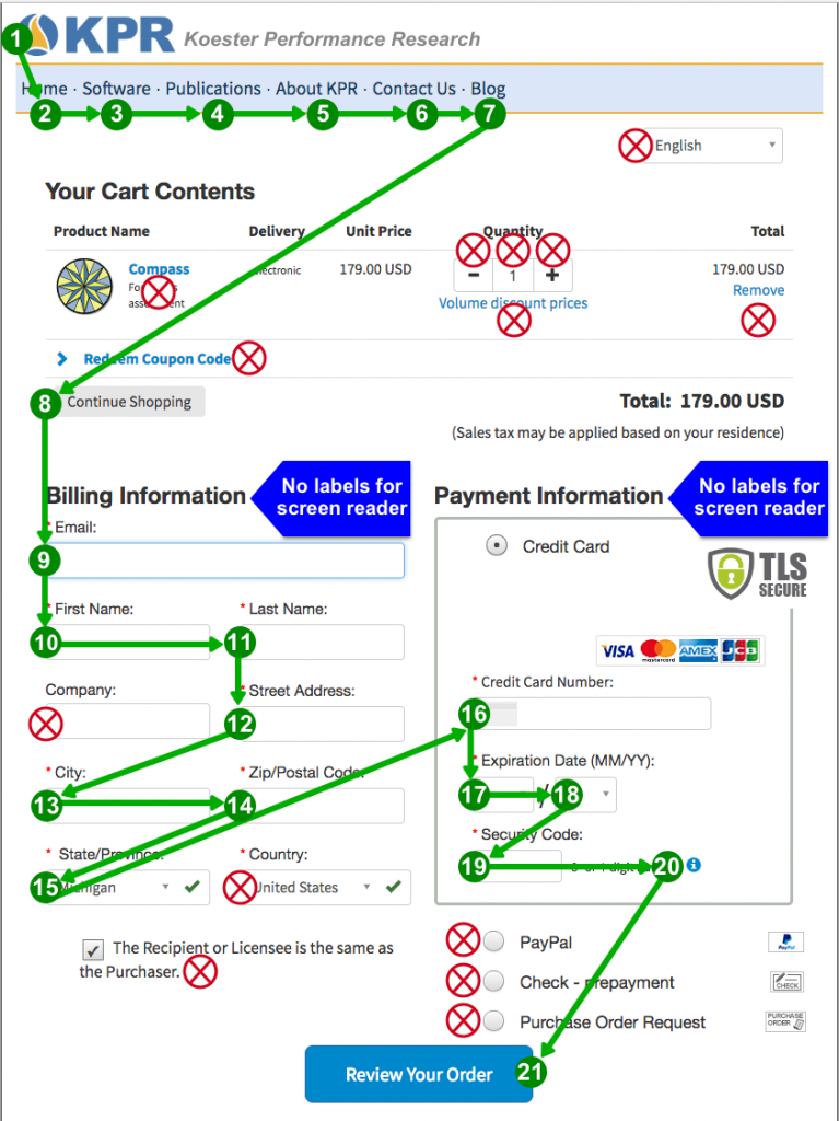Compass order page, showing tab order, numerous skipped links during keyboard navigation, and missing screen reader labels for all form fields.