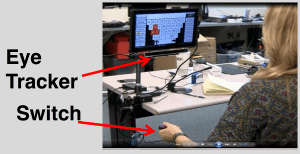 Multi-modal access interface that combines eyetracking with single-switch scanning