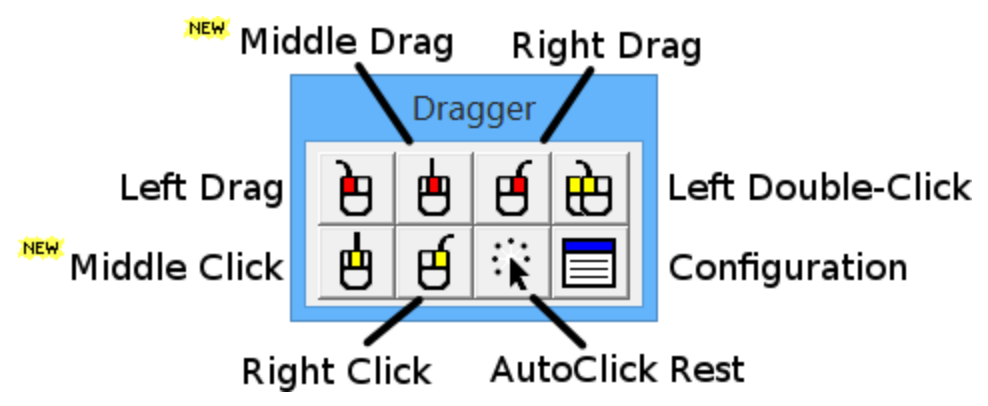 Dragger screenshot, showing palette of mouse button actions.