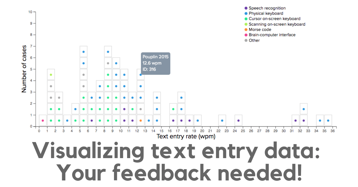Visualizing text entry data: your feedback needed