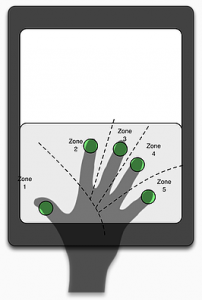 A drawing showing how the DOTKey app automatically figures out how your hand is oriented to the screen.