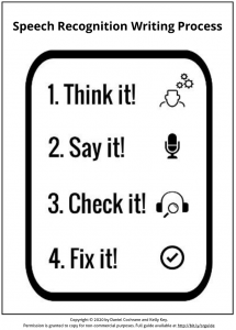 Four steps in the speech recognition writing process: Think it, say it, check it, fix it.